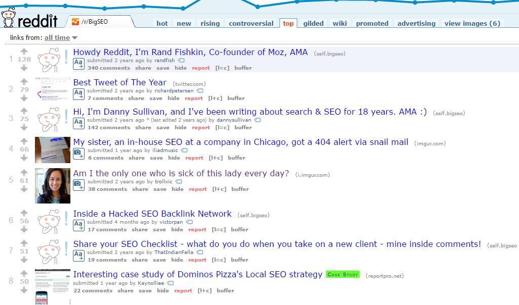 top reddit