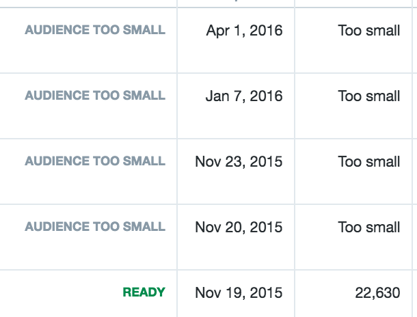 Check Audience Sizes on Twitter Ads