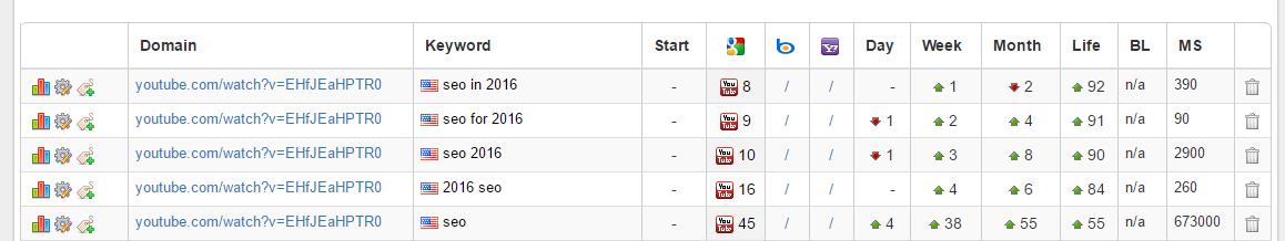 YouTube Rank Tracker