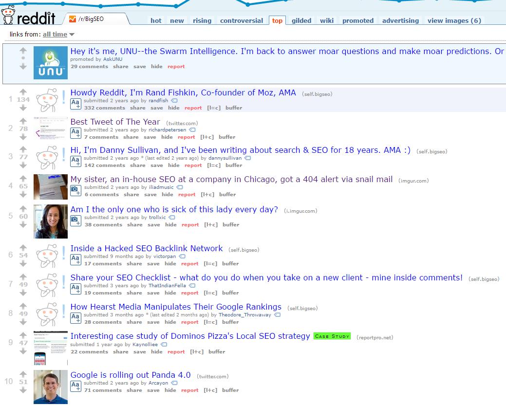 bigseo top posts